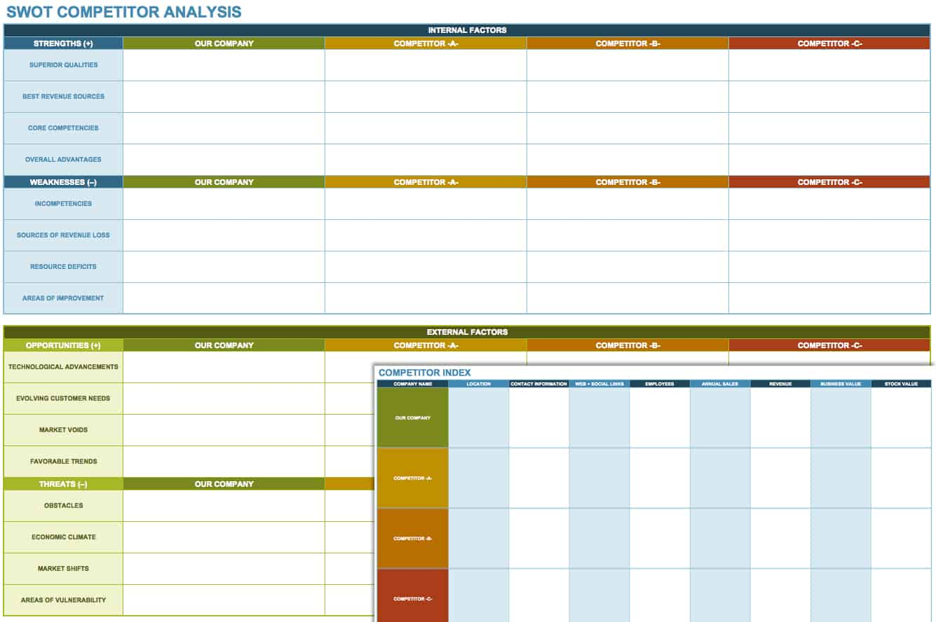 Swot_Competitoranalysis.jpg. Download Swot Competitor Analysis Template