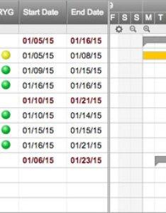 Gantt chart template also online software smartsheet rh