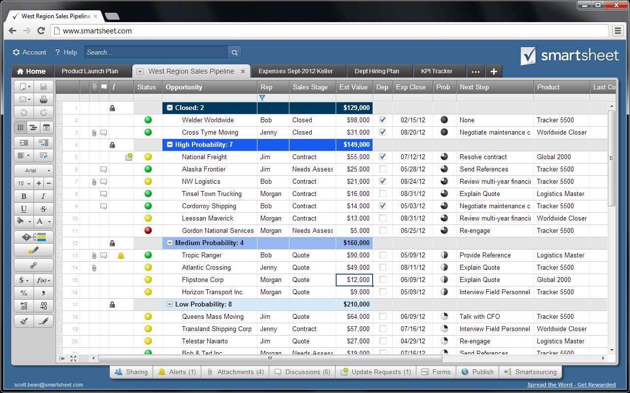 Smartsheet Project Management Site