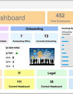 Human resourcing hiring dashboard also free onboarding checklists and templates smartsheet rh