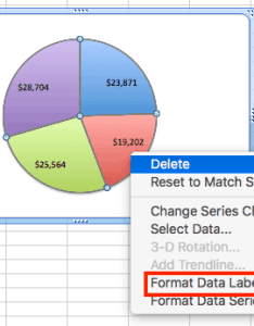 Excel pie charts add data labels format examples and samples also how to create  chart in smartsheet rh