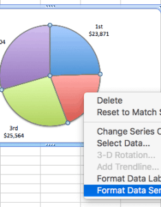 Excel pie charts rotate chart menu examples and samples also how to create  in smartsheet rh