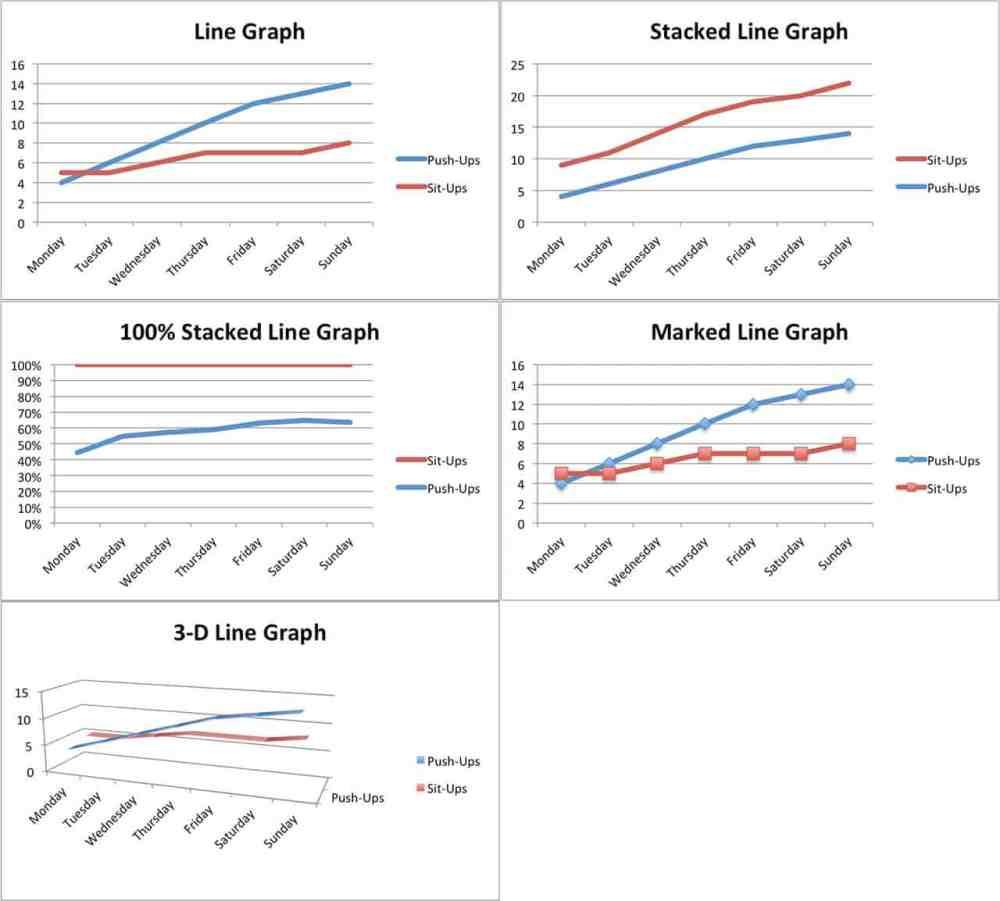 medium resolution of excel line charts