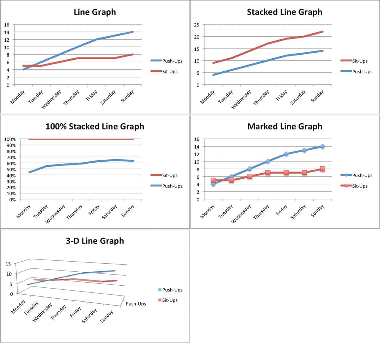 hight resolution of excel line charts