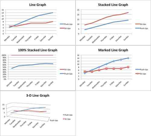 small resolution of excel line charts