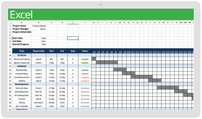 You only need a few minutes to create the first chart in the tool. Top Project Plan Templates For Excel Smartsheet