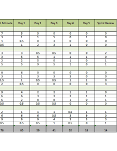 Sprint backlog templateg also free agile project management templates in excel rh smartsheet