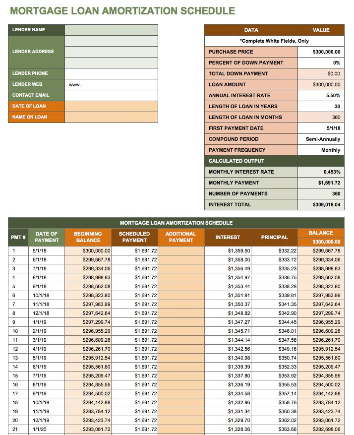 Free Excel Amortization Schedule Templates Smartsheet