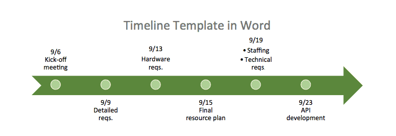 create a timeline in