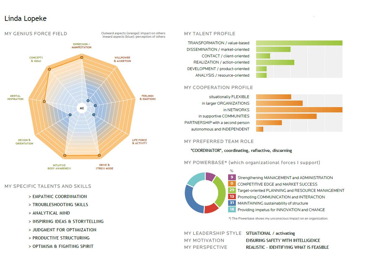 Lopeke - Genius Profile