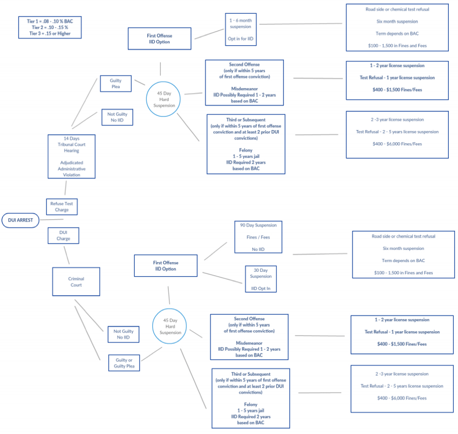 hight resolution of smart start wiring diagram