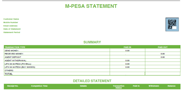 M-PESA Statement