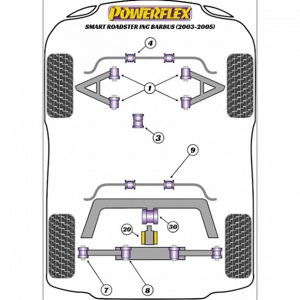 Smart Car Powerflex Wishbone Bush Set Front (PFF68-101