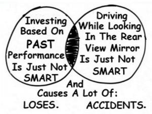 Smart Value blog