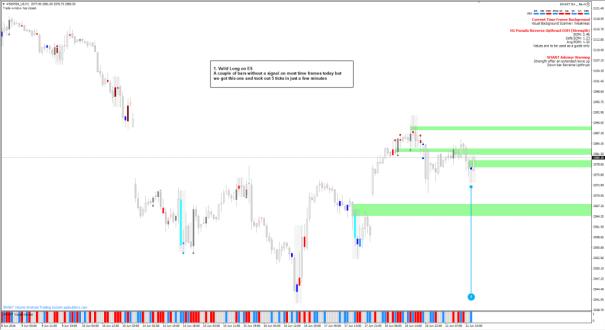 ES Method 6-21-2016 Trade 01 5 Points