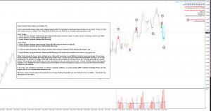 EU Index Basket Trading Using Smart Volume Analysis