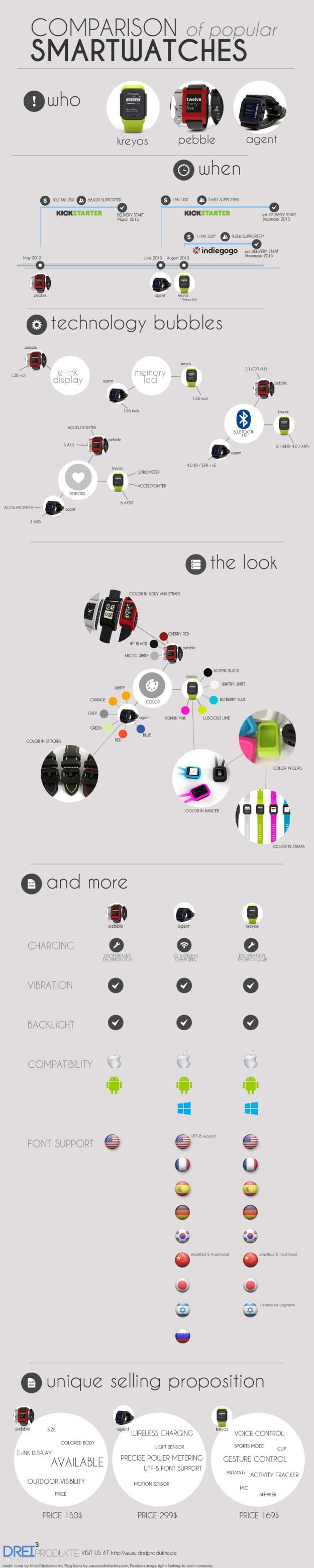 Kreyon_Meteor_Pebble_Agent_Comparison_Infographic