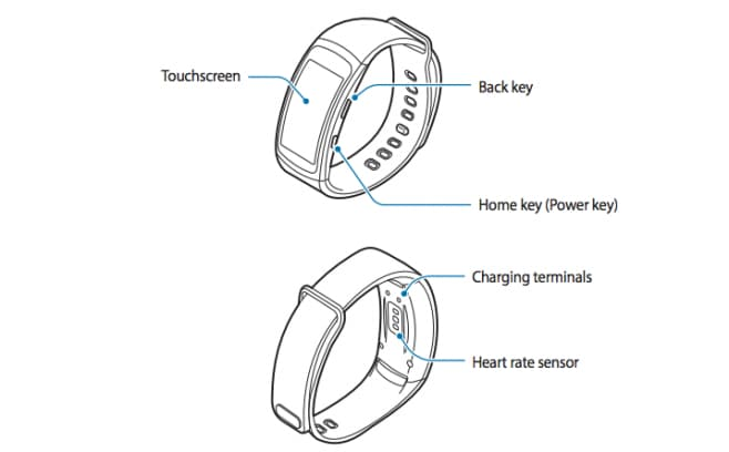 Samsung Gear Fit 2: trapelato il manuale delle istruzioni