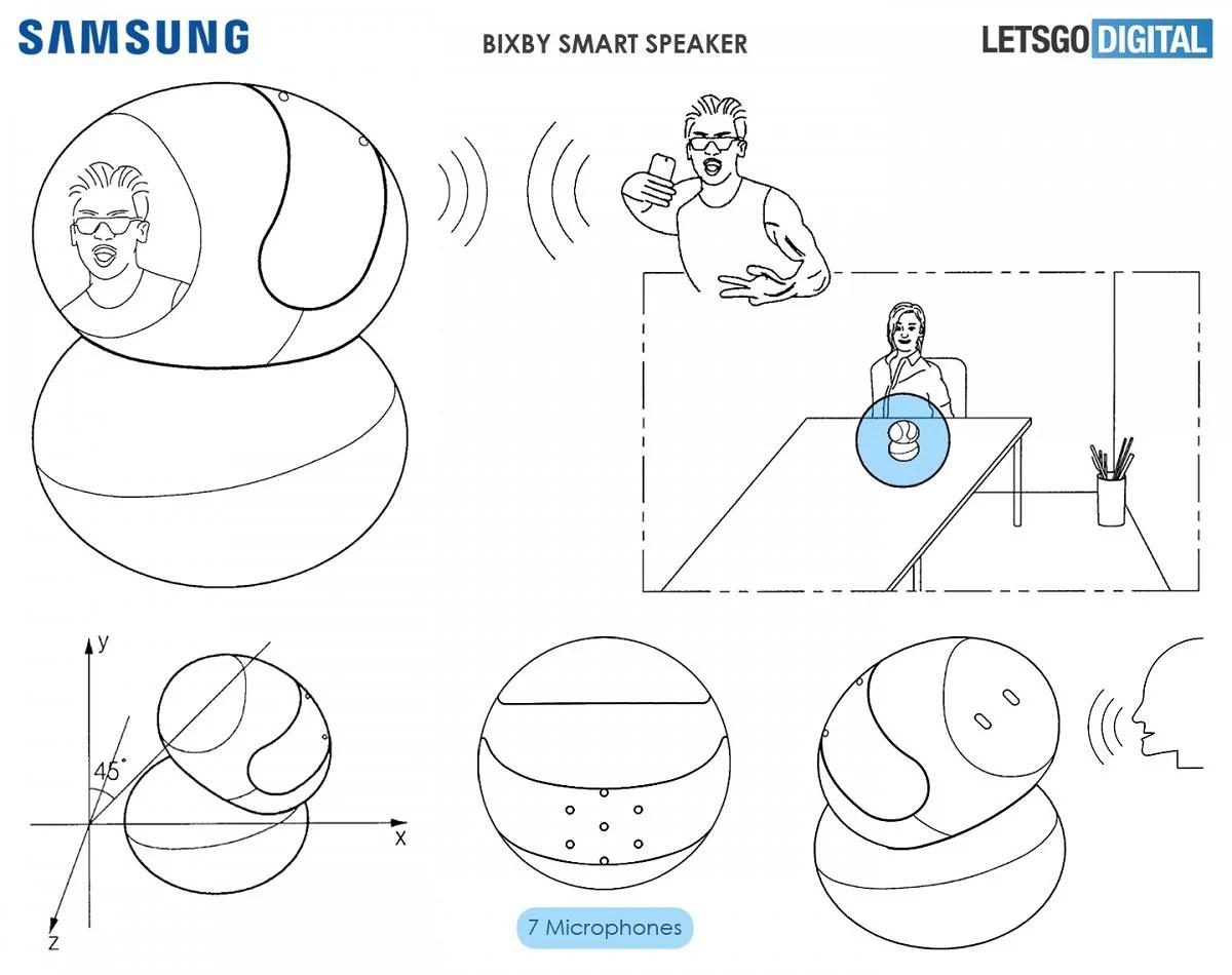Lo smart speaker di Samsung potrebbe essere dotato di
