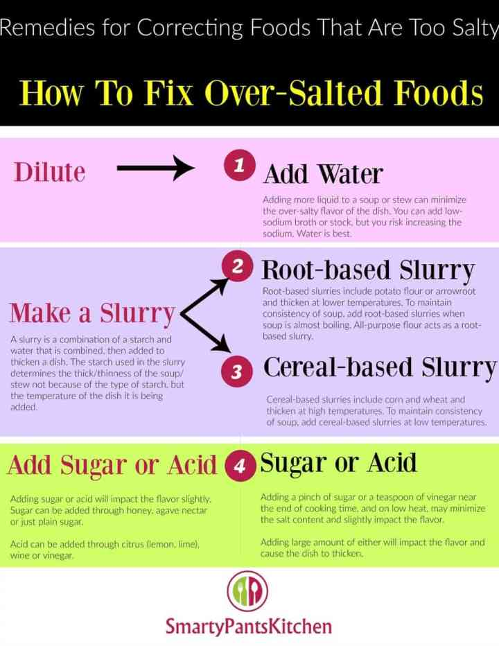 how to fix over salted foods