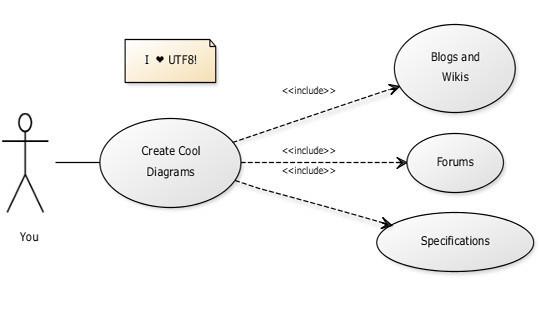 Sitemap Diagram Creator
