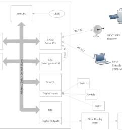talking nixie tube clock diagram [ 1116 x 856 Pixel ]
