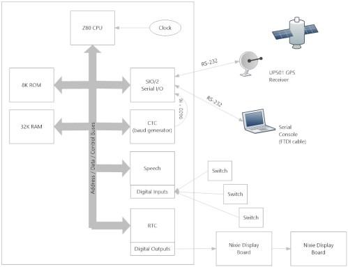 small resolution of talking nixie tube clock diagram