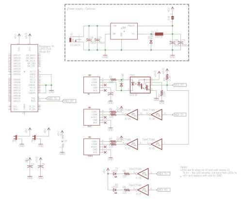 small resolution of raspberry pi midi hat original schematic