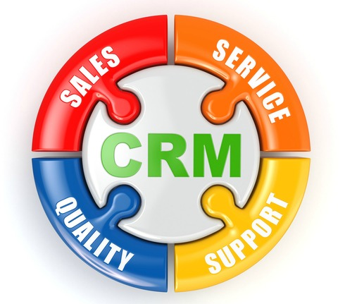 The Mantra You Should Abide By To Make The Most Of Your CRM System