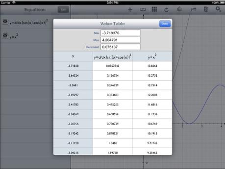 QuickGraph03