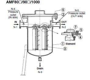 SMC AMF901-40 odor removal filter, AMF ODOR REMOVAL FILTER