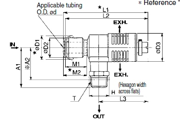 SMC ASV510F-02-10S speed exhaust controller, ASV FLOW