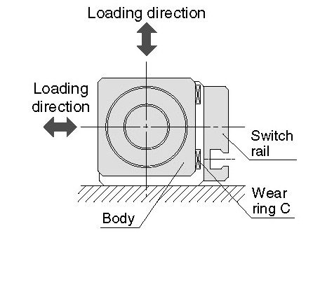 SMC CY3R6-150-M9N cyl, rodless, mag. coupled, CY3R