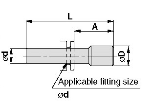 SMC KPP-04 fitting, clean plug, KP FITTING, CLEAN ONE