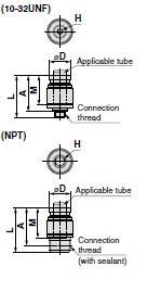 SMC KQB2S03-32 fitting, metal, male int hex, KQB2 BRASS