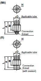 SMC KQB2S04-M5 fitting, metal, male int hex, KQB2 BRASS