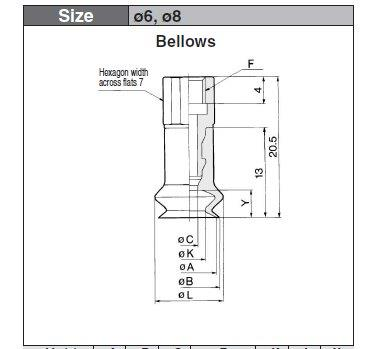 SMC ZPT16DU-A6 vacuum pad (deep) w/o buffer, ZP VACUUM PAD***