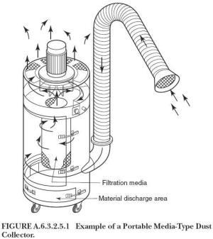 Portable Century Heater Wiring Diagram Dvd Player Wiring