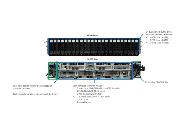 Quantum Unveils New F-Series NVMe Storage Platform for Cutting Edge Media Workflows