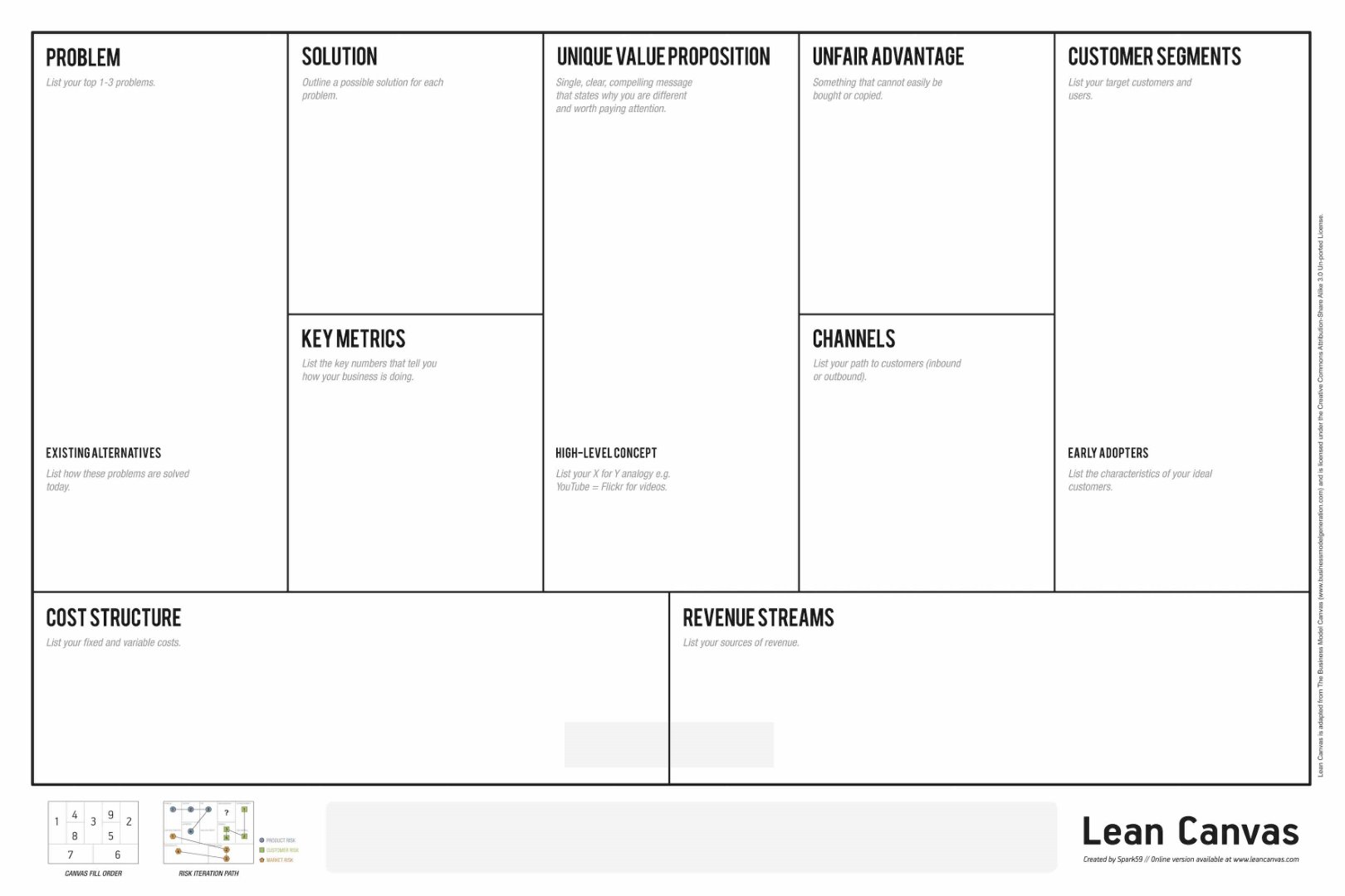 Lean Canvas What Why And How To Use It For Your Business