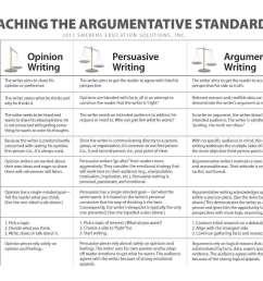 Compare Argumentative v. Persuasive Writing [ 816 x 1056 Pixel ]