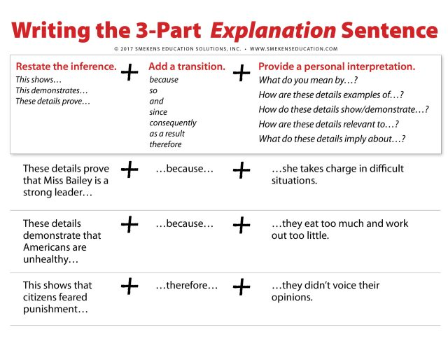 End a Constructed Response with an Explanation
