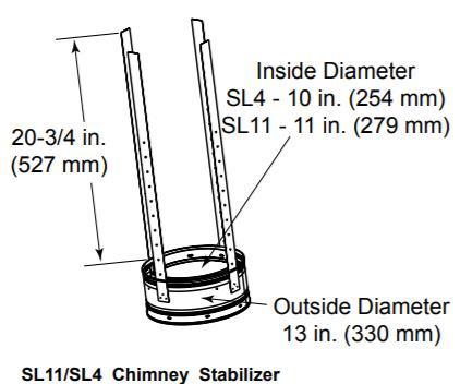 SL11 Chimney Stabilizer Hearth Home Technologies SL1100