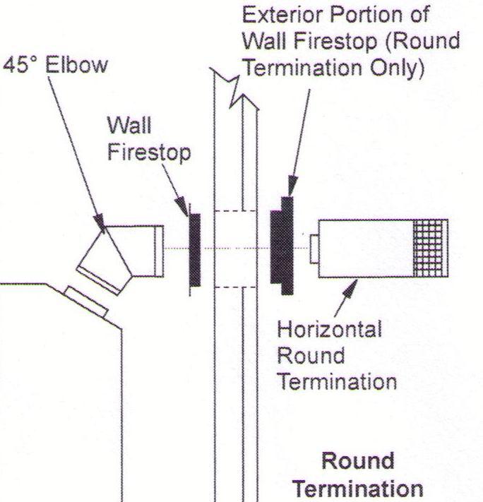 HTK-47 Horizontal Direct Vent Round Termination Kit J1500