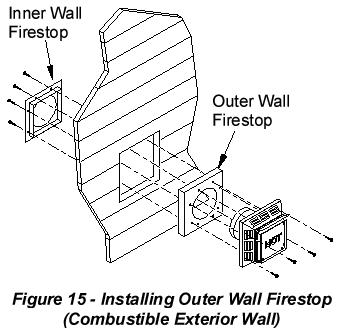 WF-58 Wall Firestop Direct Vent Galvanized WF58 J3479