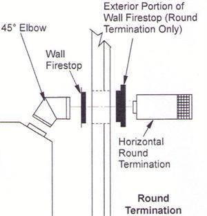HHTK-58 Horizontal Direct Vent Round Termination Kit J1484