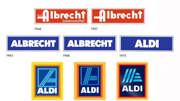 The evolution of the Aldi logo.