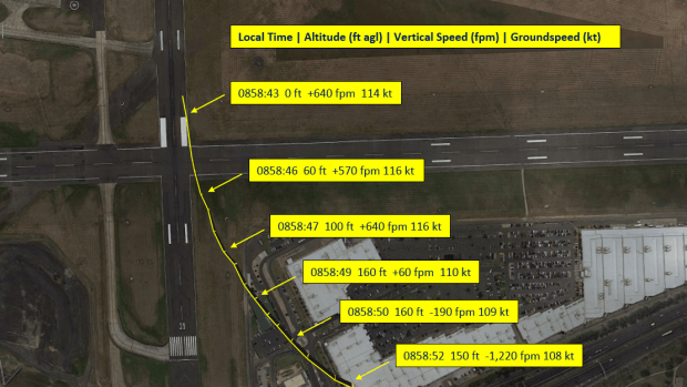 Aircraft track from Airservices Australia data.