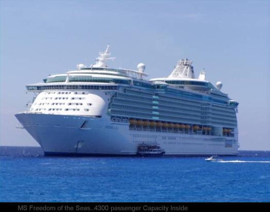 BIGGEST PASSENGER-SHIP