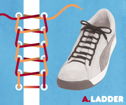 LACING new trends Style 4